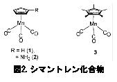 電気化学 測定 図2.シマントレン化合物