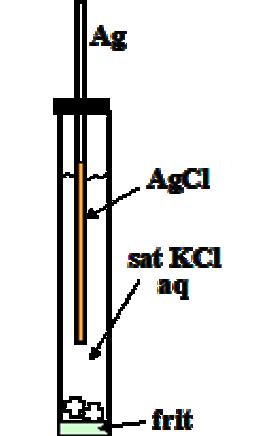 電気化学 測定用 銀/塩化銀参照電極 概略図