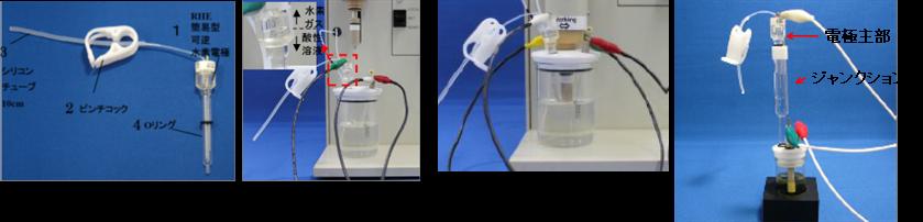 電気化学 測定用 RHEK簡易型可逆水素電極キット 取り扱い方法