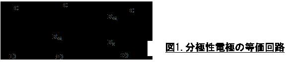 電気化学 用作用電極について:分極性電極の等価回路