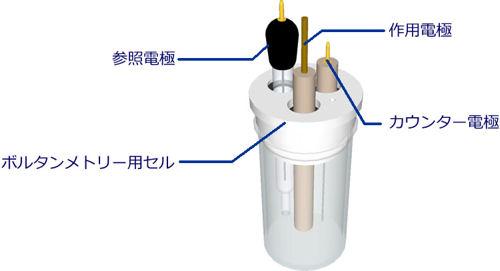電気化学 測定用 三電極式セルと電極