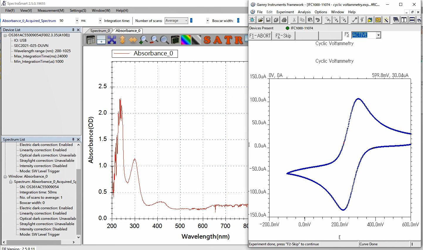 分光電気化学測定によるサイクリックボルタモグラムと吸光度スペクトル