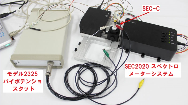 一般的な分光電気化学測定システムの構成