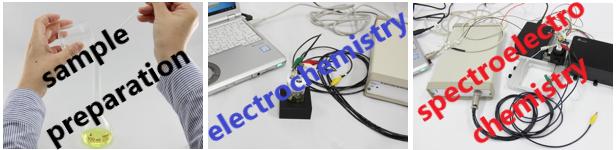 電気化学測定および分光電気化学測定の基礎