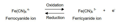 /ec_guide/Basics_of_Electrochemistry/oxi-red.png,center,nowrap,nolink,zoom,電気化学測定および分光電気化学測定の基礎