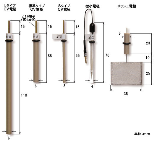 電気化学 測定用 作用電極