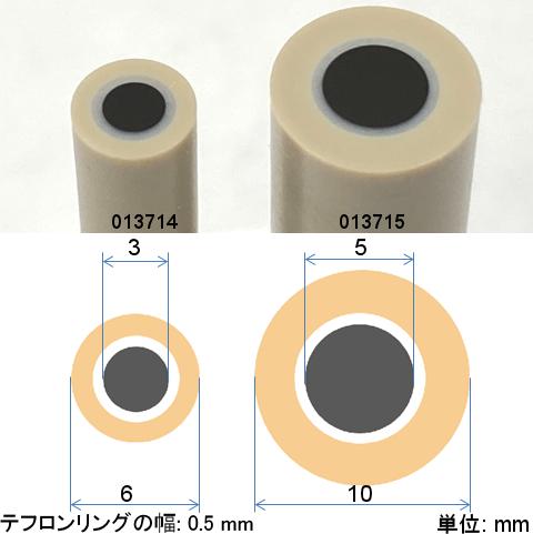 電極表面と寸法