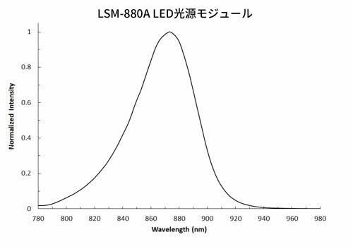 LSM-880A LED光源モジュール(880 nm)