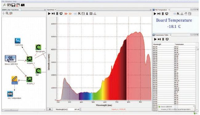 OceanView ソフトウェア